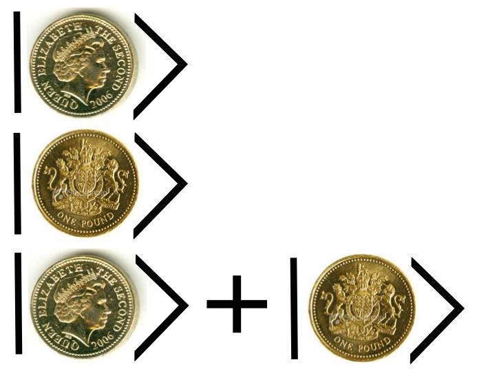 Money Entangled